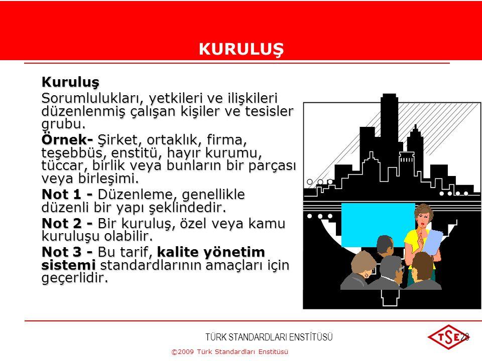 ©2009 Türk Standardları Enstitüsü TÜRK STANDARDLARI ENSTİTÜSÜ27TEDARİKÇİTEDARİKÇİTedarikçi Ürünü sağlayan kuruluş veya kişi. Örnek- Bir ürünün üretici