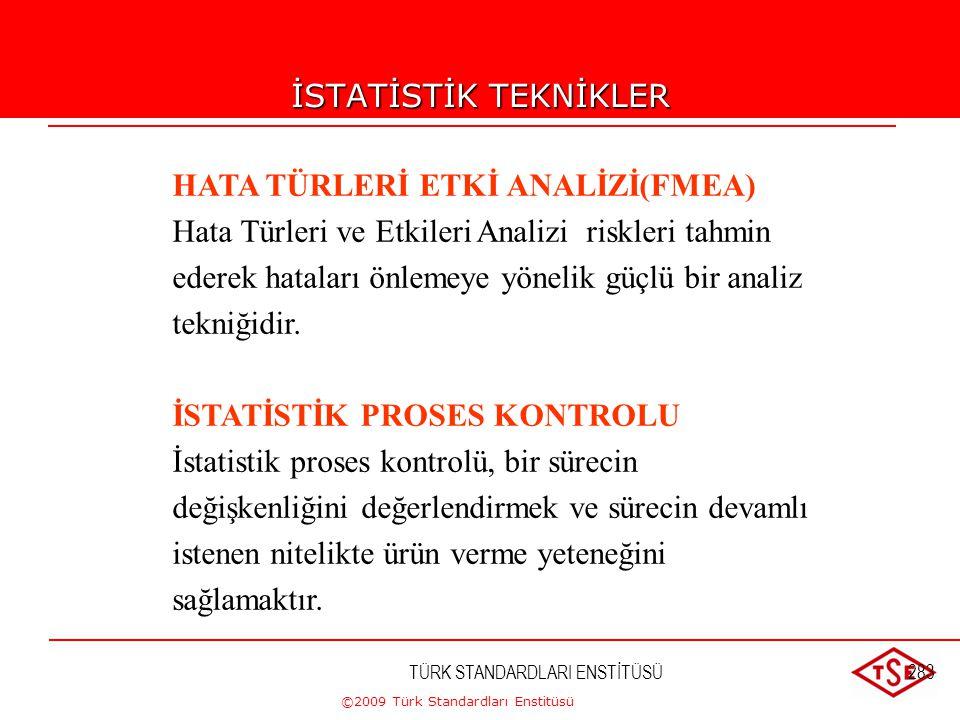 ©2009 Türk Standardları Enstitüsü PRATİK ÇALIŞMA-2 BİR İŞLETMEYE AİT UYGUN OLMAYAN ÜRÜN PROSEDÜRÜNÜN YAZILMASI