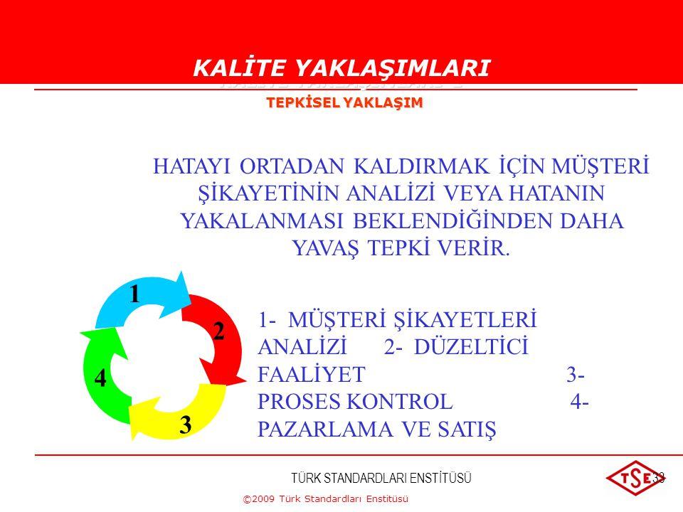 ©2009 Türk Standardları Enstitüsü TÜRK STANDARDLARI ENSTİTÜSÜ32 KALİTENİN TEMİNİNDE AŞAMALAR USTALIK MUAYENE PROSES KONTROLU ÜRÜN TASARIMINDA KALİTE Y
