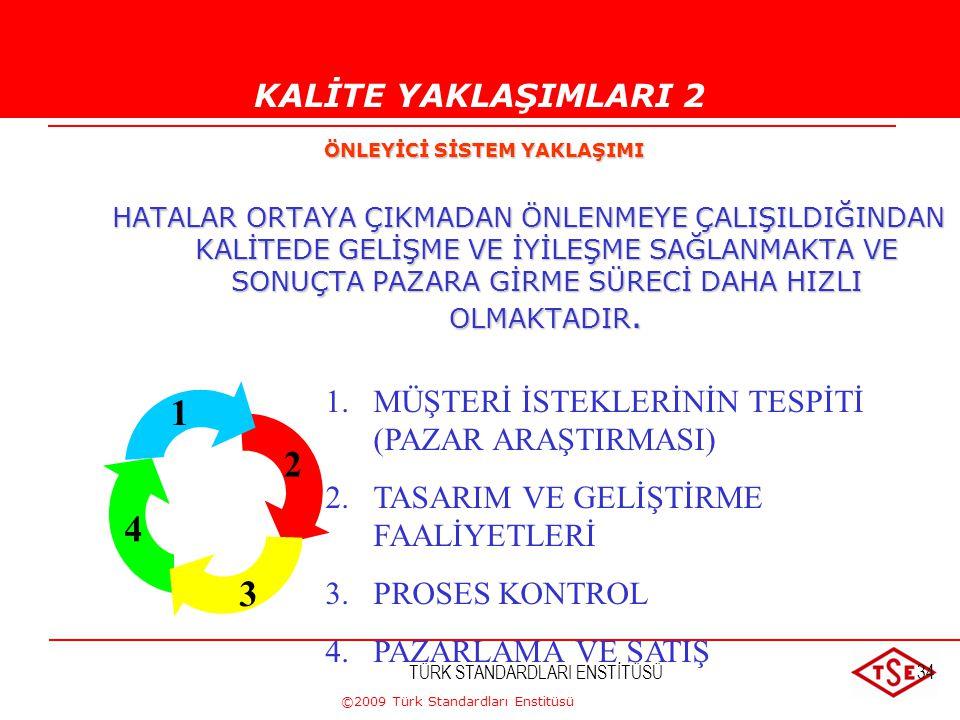 ©2009 Türk Standardları Enstitüsü TÜRK STANDARDLARI ENSTİTÜSÜ33 KALİTE YAKLAŞIMLARI-1 TEPKİSEL YAKLAŞIM HATAYI ORTADAN KALDIRMAK İÇİN MÜŞTERİ ŞİKAYETİ