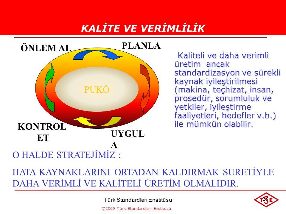 ©2009 Türk Standardları Enstitüsü TÜRK STANDARDLARI ENSTİTÜSÜ34 HATALAR ORTAYA ÇIKMADAN ÖNLENMEYE ÇALIŞILDIĞINDAN KALİTEDE GELİŞME VE İYİLEŞME SAĞLANM