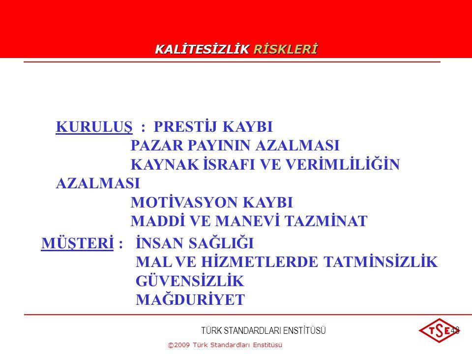 ©2009 Türk Standardları Enstitüsü KALİTE MALİYETLERİ VE ÖRNEKLER 37 Türk Standardları Enstitüsü KALİTE MALİYETLERİ VE ÖRNEKLERİ