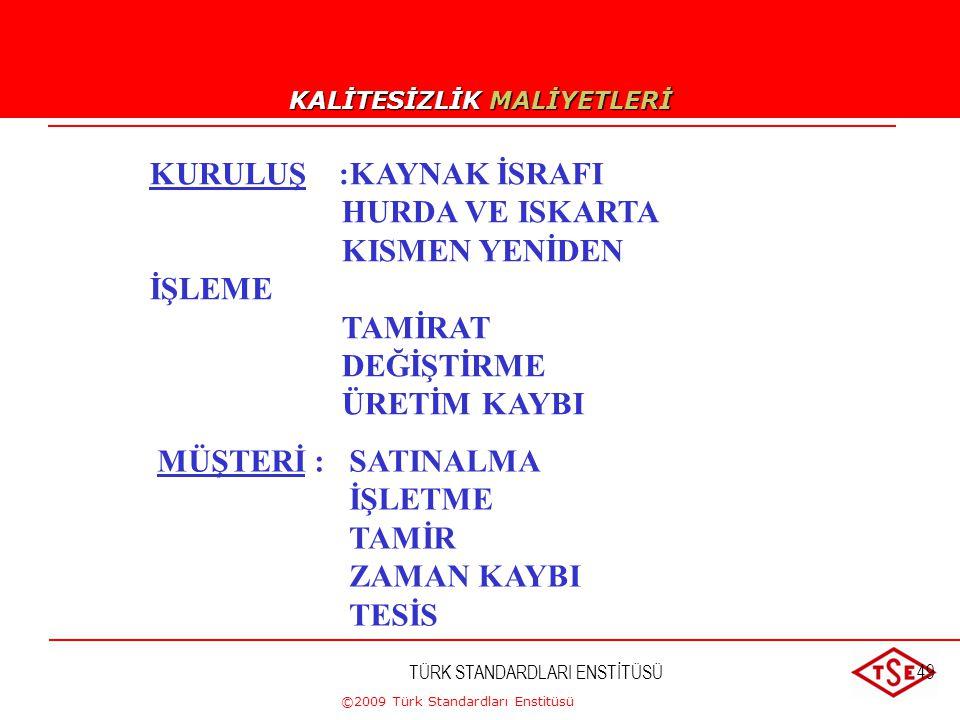 ©2009 Türk Standardları Enstitüsü TÜRK STANDARDLARI ENSTİTÜSÜ48 KURULUŞ : PRESTİJ KAYBI PAZAR PAYININ AZALMASI KAYNAK İSRAFI VE VERİMLİLİĞİN AZALMASI