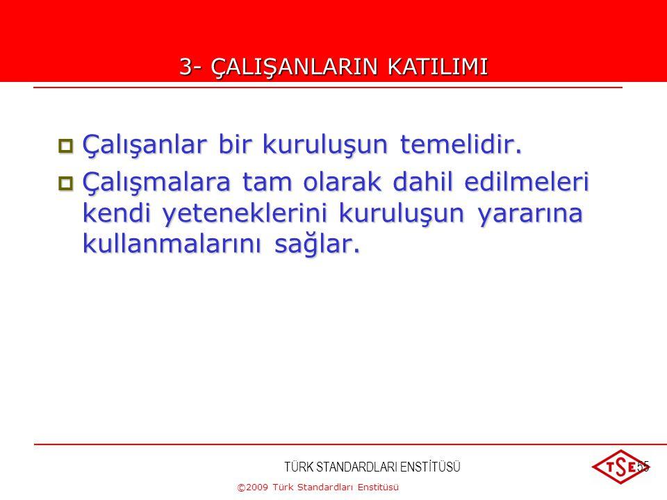 ©2009 Türk Standardları EnstitüsüUygulama 1. Dış çevredeki değişiklikleri anlamak ve tepki vermek 2. Müşteri, sahipler, insanlar, tedarikçiler, yerel