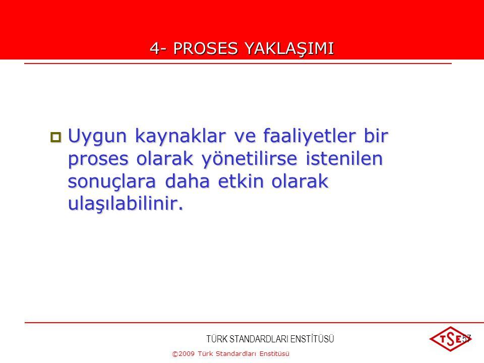 ©2009 Türk Standardları Enstitüsü TÜRK STANDARDLARI ENSTİTÜSÜ56Uygulama 1. Problem çözümü için sahiplenme ve sorumluluğu kabul 2. Gelişmeler için akti