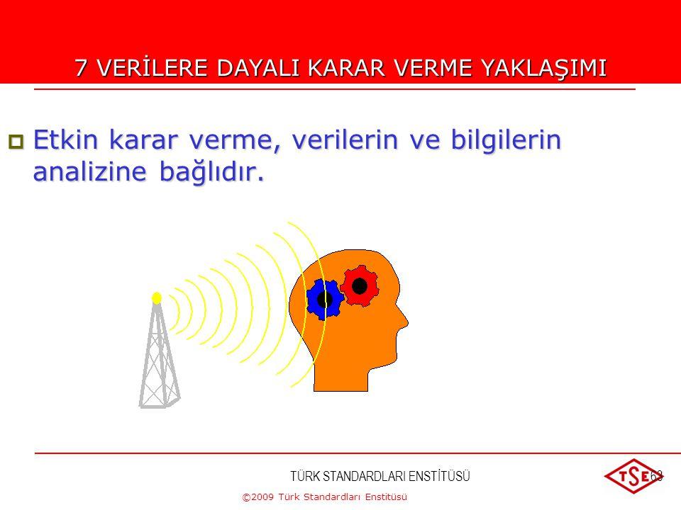 ©2009 Türk Standardları Enstitüsü TÜRK STANDARDLARI ENSTİTÜSÜ62Uygulama 1. Gelişmelerin uygulanması 2. Potansiyel gelişme alanlarının tanımlanması içi