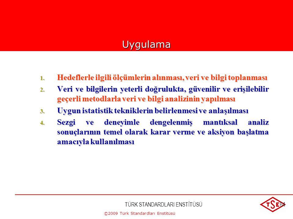 ©2009 Türk Standardları Enstitüsü TÜRK STANDARDLARI ENSTİTÜSÜ63 7-VERİLERE DAYALI KARAR VERME YAKLAŞIMI  Etkin karar verme, verilerin ve bilgilerin a