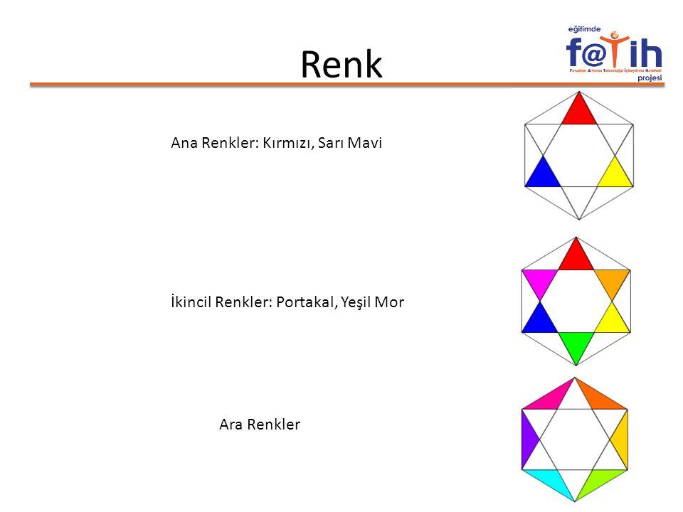 Renk İkincil Renkler: Portakal, Yeşil Mor Ana Renkler: Kırmızı, Sarı Mavi Ara Renkler