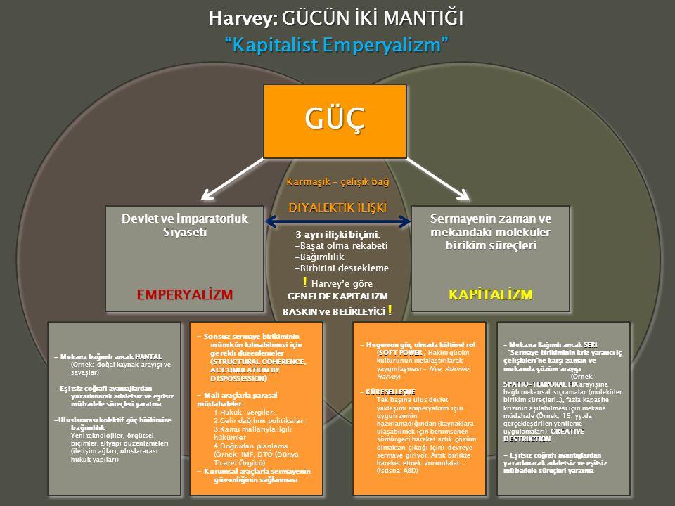 Harvey: GÜCÜN İKİ MANTIĞI Kapitalist Emperyalizm GÜÇGÜÇ STRUCTURAL COHERENCE, ACCUMULATION BY DISPOSSESSION - Sonsuz sermaye birikiminin mümkün kılınabilmesi için gerekli düzenlemeler (STRUCTURAL COHERENCE, ACCUMULATION BY DISPOSSESSION) - Mali araçlarla parasal müdahaleler: 1.Hukuk, vergiler..