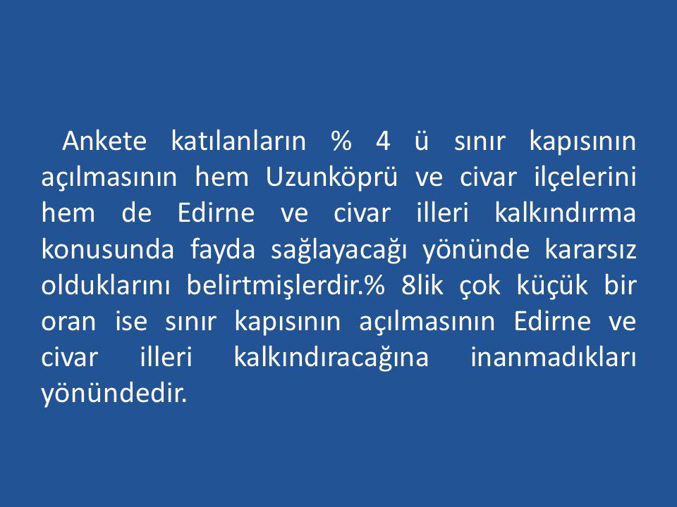 Ankete katılanların % 4 ü sınır kapısının açılmasının hem Uzunköprü ve civar ilçelerini hem de Edirne ve civar illeri kalkındırma konusunda fayda sağl