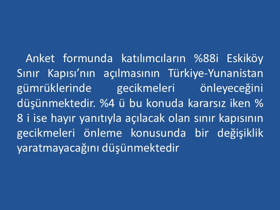 Anket formunda katılımcıların %88i Eskiköy Sınır Kapısı'nın açılmasının Türkiye-Yunanistan gümrüklerinde gecikmeleri önleyeceğini düşünmektedir. %4 ü