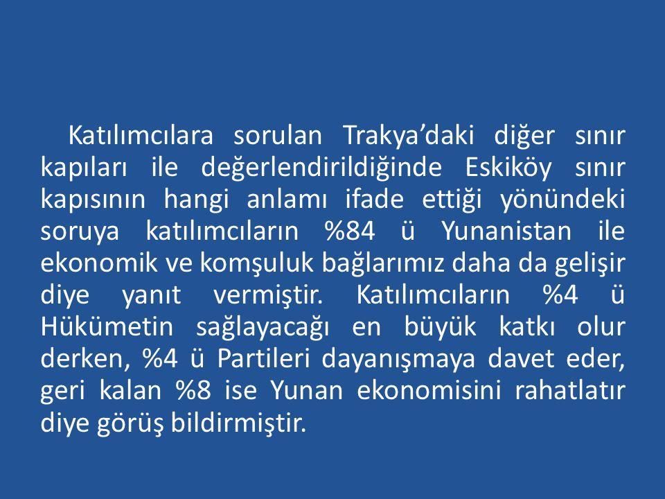 Katılımcılara sorulan Trakya'daki diğer sınır kapıları ile değerlendirildiğinde Eskiköy sınır kapısının hangi anlamı ifade ettiği yönündeki soruya kat