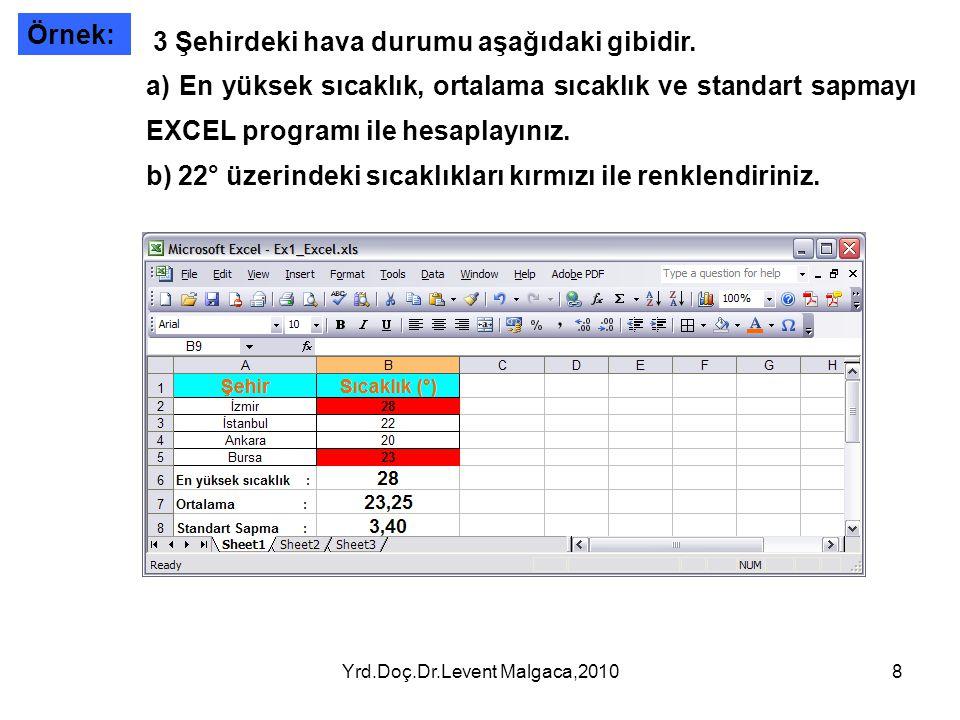 Yrd.Doç.Dr.Levent Malgaca,20108 Örnek: 3 Şehirdeki hava durumu aşağıdaki gibidir. a) En yüksek sıcaklık, ortalama sıcaklık ve standart sapmayı EXCEL p