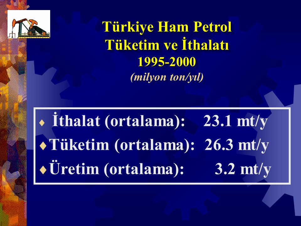  İthalat (ortalama): 23.1 mt/y  Tüketim (ortalama): 26.3 mt/y  Üretim (ortalama): 3.2 mt/y Türkiye Ham Petrol Tüketim ve İthalatı 1995-2000 1995-2000 (milyon ton/yıl) Türkiye Ham Petrol Tüketim ve İthalatı 1995-2000 1995-2000 (milyon ton/yıl)