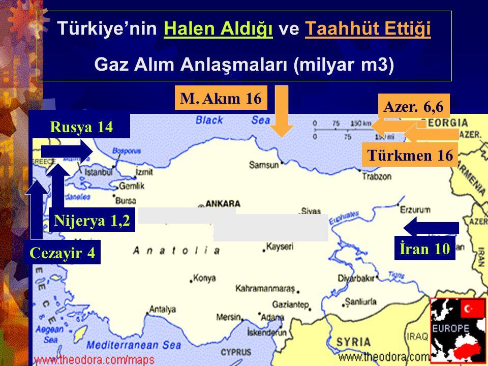 Türkiye'nin Halen Aldığı ve Taahhüt Ettiği Gaz Alım Anlaşmaları (milyar m3) Cezayir 4 Nijerya 1,2 Rusya 14 M.