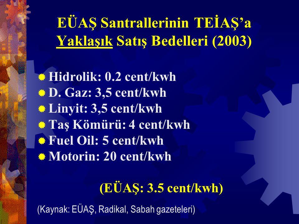 EÜAŞ Santrallerinin TEİAŞ'a Yaklaşık Satış Bedelleri (2003)  Hidrolik: 0.2 cent/kwh  D.