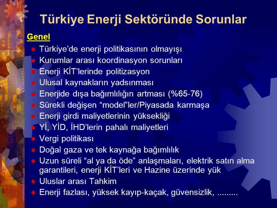 Türkiye Enerji Sektöründe Sorunlar Genel  Türkiye'de enerji politikasının olmayışı  Kurumlar arası koordinasyon sorunları  Enerji KİT'lerinde politizasyon  Ulusal kaynakların yadsınması  Enerjide dışa bağımlılığın artması (%65-76)  Sürekli değişen model ler/Piyasada karmaşa  Enerji girdi maliyetlerinin yüksekliği  Yİ, YİD, İHD'lerin pahalı maliyetleri  Vergi politikası  Doğal gaza ve tek kaynağa bağımlılık  Uzun süreli al ya da öde anlaşmaları, elektrik satın alma garantileri, enerji KİT'leri ve Hazine üzerinde yük  Uluslar arası Tahkim  Enerji fazlası, yüksek kayıp-kaçak, güvensizlik,.........