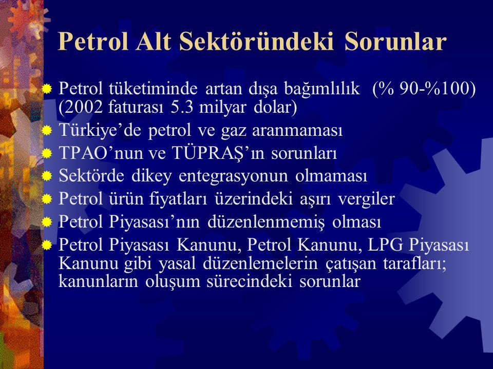 Petrol Alt Sektöründeki Sorunlar  Petrol tüketiminde artan dışa bağımlılık (% 90-%100) (2002 faturası 5.3 milyar dolar)  Türkiye'de petrol ve gaz aranmaması  TPAO'nun ve TÜPRAŞ'ın sorunları  Sektörde dikey entegrasyonun olmaması  Petrol ürün fiyatları üzerindeki aşırı vergiler  Petrol Piyasası'nın düzenlenmemiş olması  Petrol Piyasası Kanunu, Petrol Kanunu, LPG Piyasası Kanunu gibi yasal düzenlemelerin çatışan tarafları; kanunların oluşum sürecindeki sorunlar