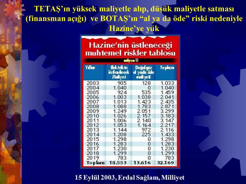 TETAŞ'ın yüksek maliyetle alıp, düşük maliyetle satması (finansman açığı) ve BOTAŞ'ın al ya da öde riski nedeniyle Hazine'ye yük 15 Eylül 2003, Erdal Sağlam, Milliyet