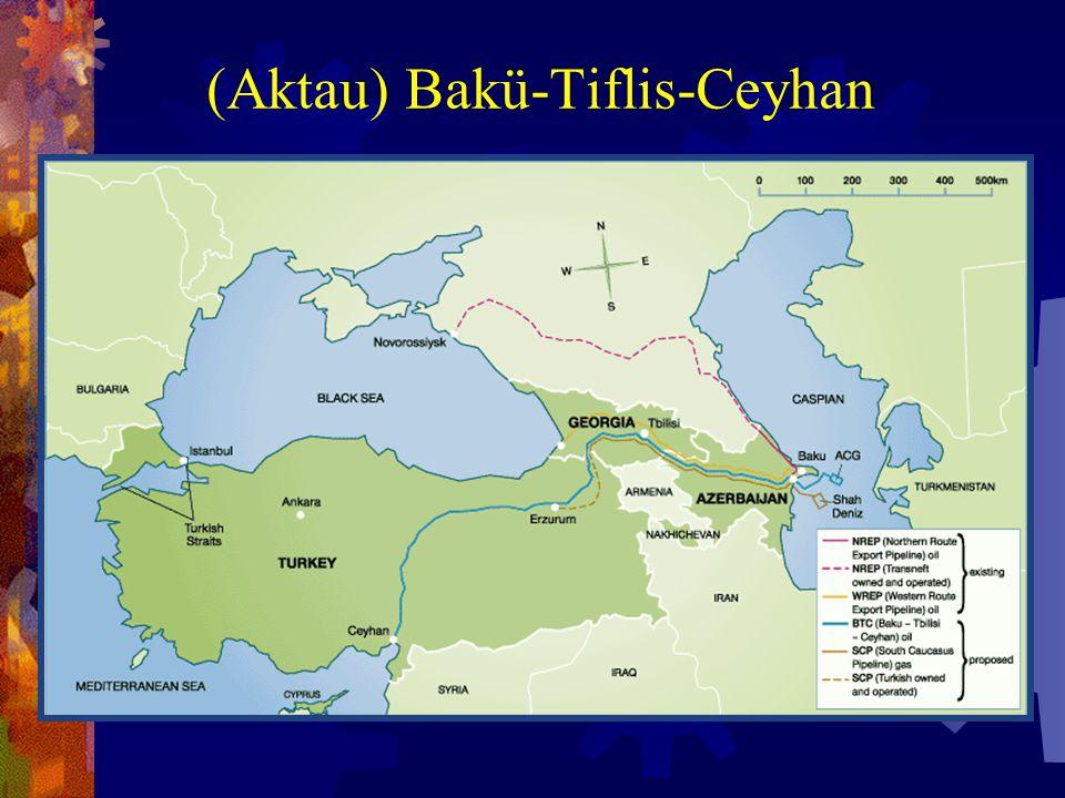 (Aktau) Bakü-Tiflis-Ceyhan