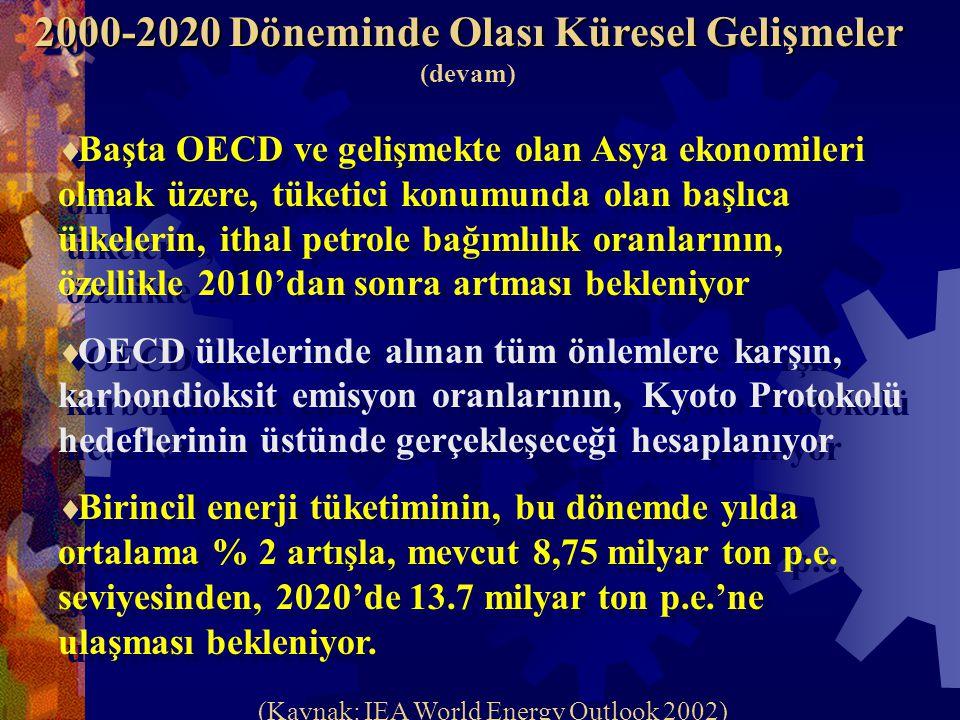 2000-2020 Döneminde Olası Küresel Gelişmeler 2000-2020 Döneminde Olası Küresel Gelişmeler (devam)  Başta OECD ve gelişmekte olan Asya ekonomileri olmak üzere, tüketici konumunda olan başlıca ülkelerin, ithal petrole bağımlılık oranlarının, özellikle 2010'dan sonra artması bekleniyor  OECD ülkelerinde alınan tüm önlemlere karşın, karbondioksit emisyon oranlarının, Kyoto Protokolü hedeflerinin üstünde gerçekleşeceği hesaplanıyor  Birincil enerji tüketiminin, bu dönemde yılda ortalama % 2 artışla, mevcut 8,75 milyar ton p.e.