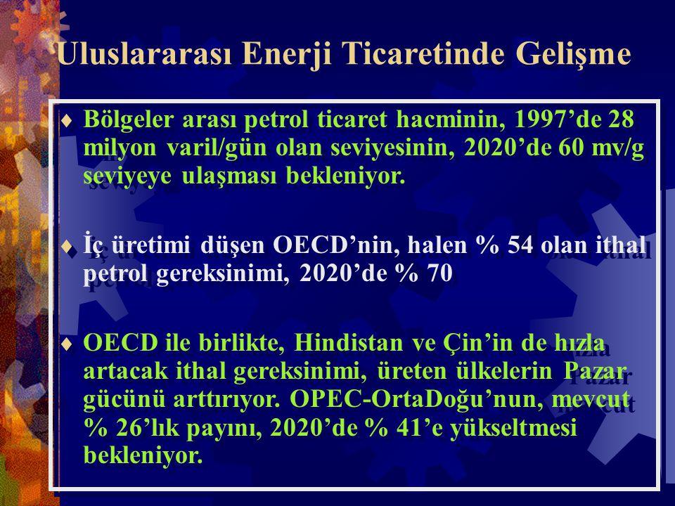 Uluslararası Enerji Ticaretinde Gelişme  Bölgeler arası petrol ticaret hacminin, 1997'de 28 milyon varil/gün olan seviyesinin, 2020'de 60 mv/g seviyeye ulaşması bekleniyor.