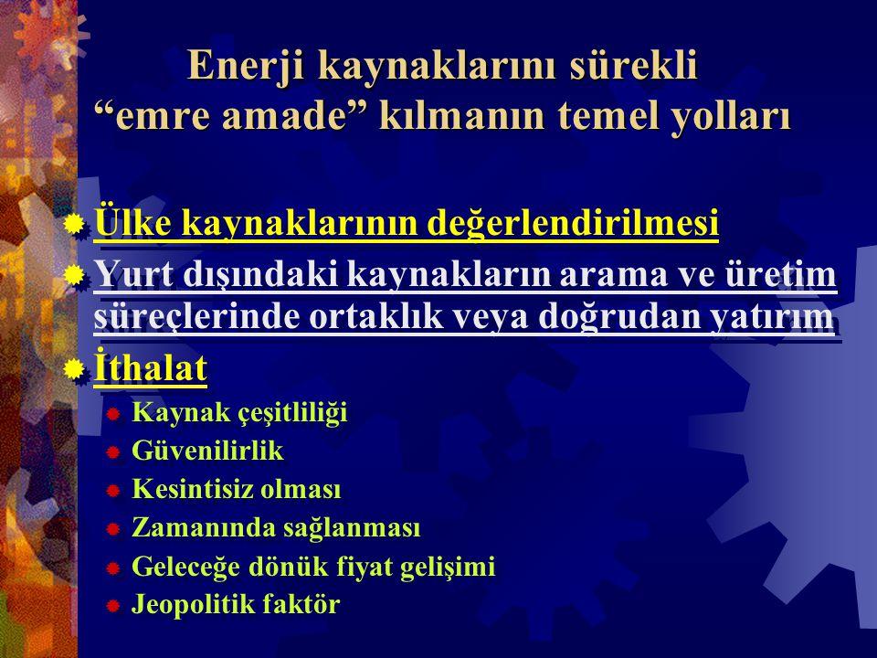 Türkiye Birincil Enerji Üretiminde Kaynakların Payı (%) D. Gaz (ETKB, 1999)