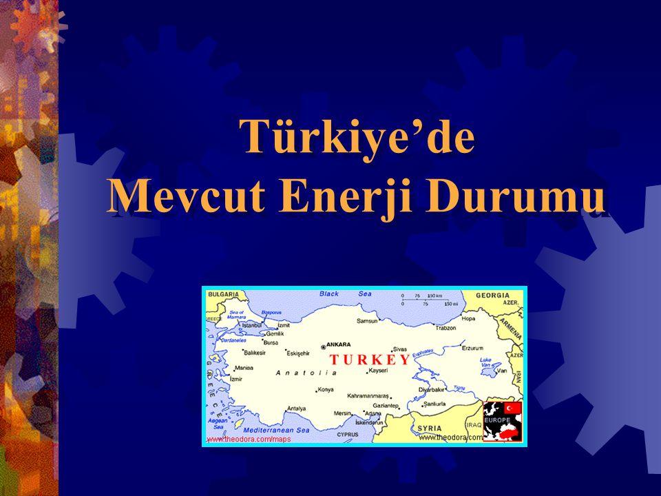 Türkiye'de Mevcut Enerji Durumu