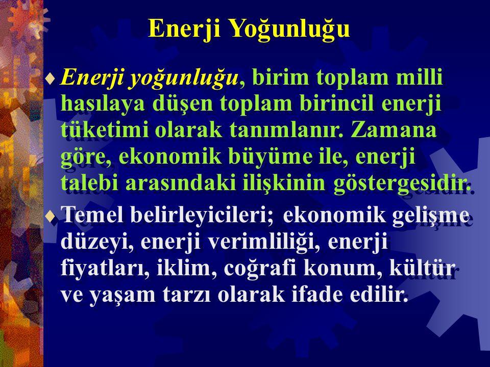 Türkiye Enerji Üretim Kaynaklarında Son 4 Yıl (Kaynak: Cengiz GÖLTAŞ, EMO Başkanı, 31 Mayıs 2003, Adana EMO)