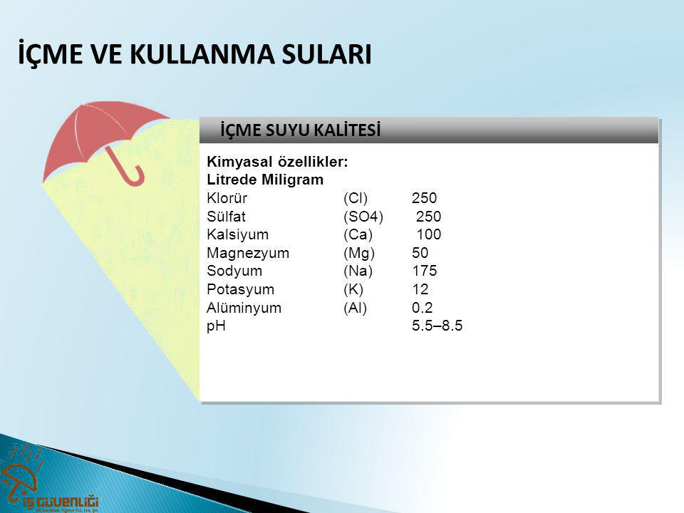 İÇME SUYU KALİTESİ Kimyasal özellikler: Litrede Miligram Klorür (Cl) 250 Sülfat (SO4) 250 Kalsiyum (Ca) 100 Magnezyum (Mg) 50 Sodyum (Na) 175 Potasyum