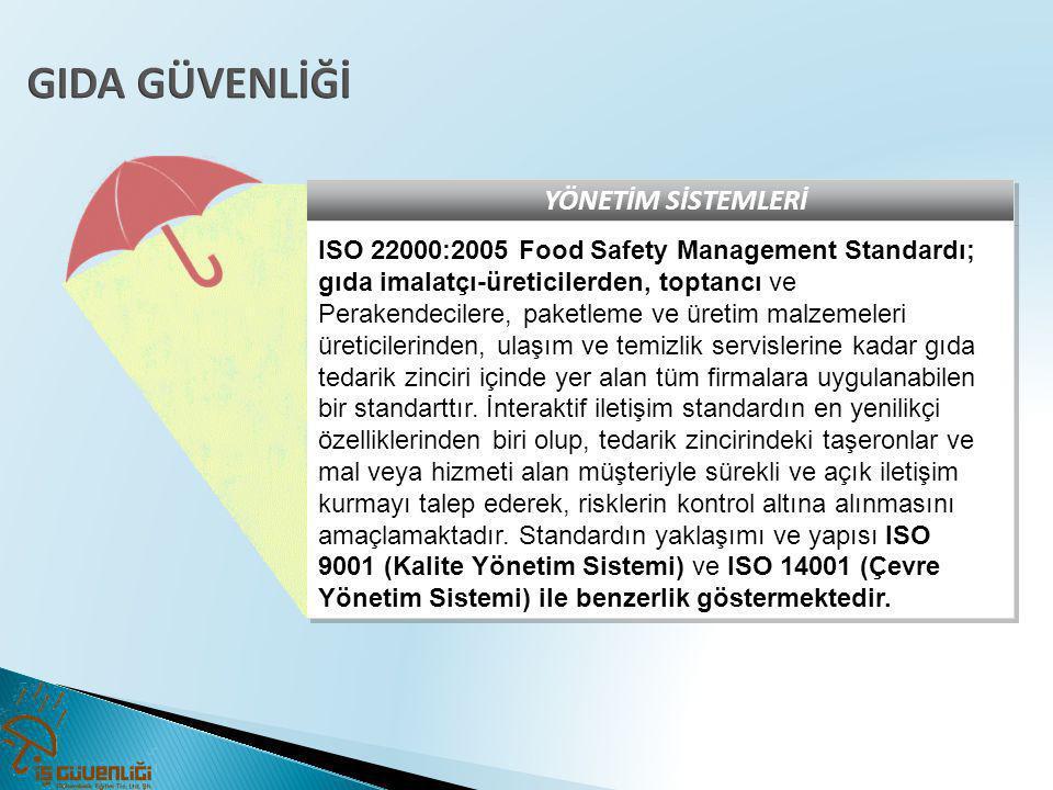YÖNETİM SİSTEMLERİ ISO 22000:2005 Food Safety Management Standardı; gıda imalatçı-üreticilerden, toptancı ve Perakendecilere, paketleme ve üretim malz