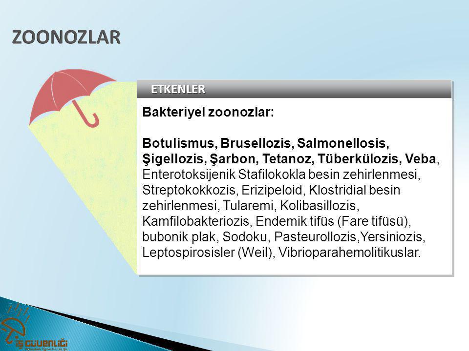 ETKENLERETKENLER Bakteriyel zoonozlar: Botulismus, Brusellozis, Salmonellosis, Şigellozis, Şarbon, Tetanoz, Tüberkülozis, Veba, Enterotoksijenik Stafi