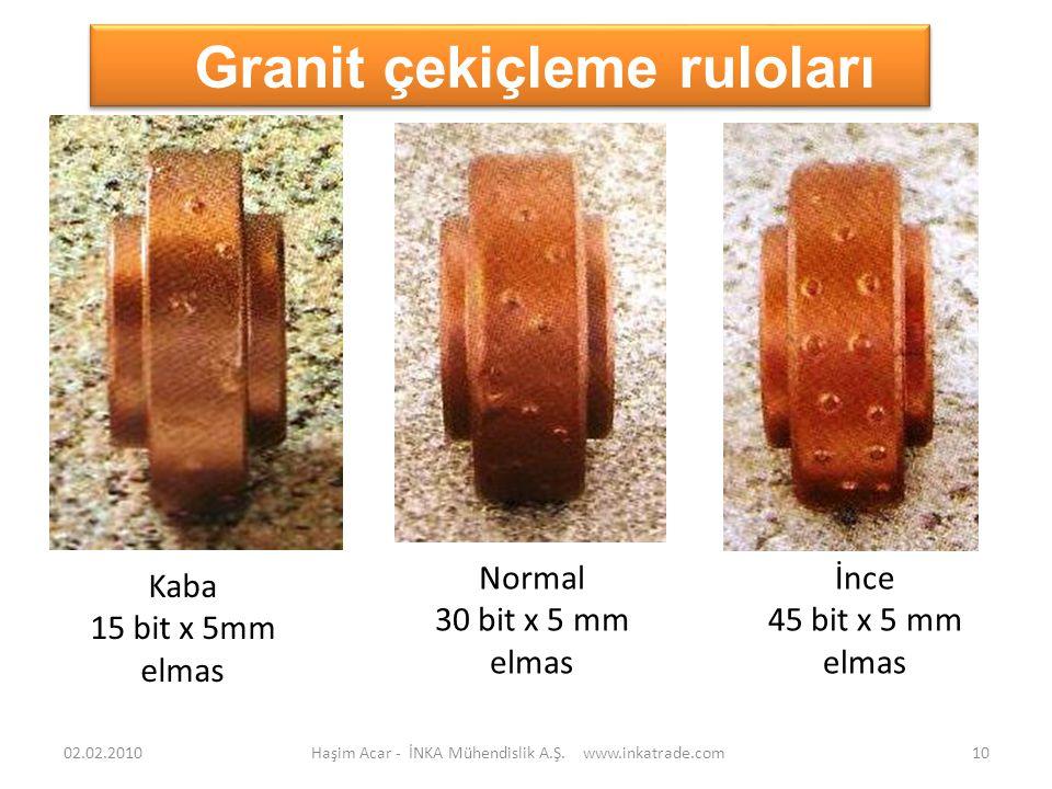 Granit çekiçleme ruloları Haşim Acar - İNKA Mühendislik A.Ş. www.inkatrade.com10 Kaba 15 bit x 5mm elmas Normal 30 bit x 5 mm elmas İnce 45 bit x 5 mm