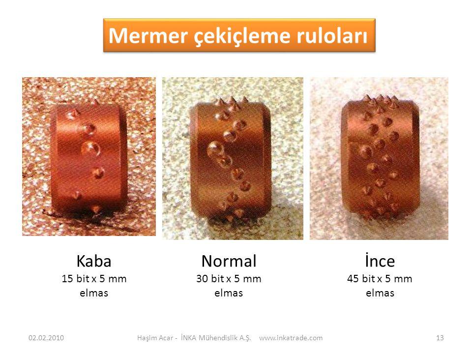 Haşim Acar - İNKA Mühendislik A.Ş. www.inkatrade.com13 Kaba 15 bit x 5 mm elmas Normal 30 bit x 5 mm elmas İnce 45 bit x 5 mm elmas Mermer çekiçleme r