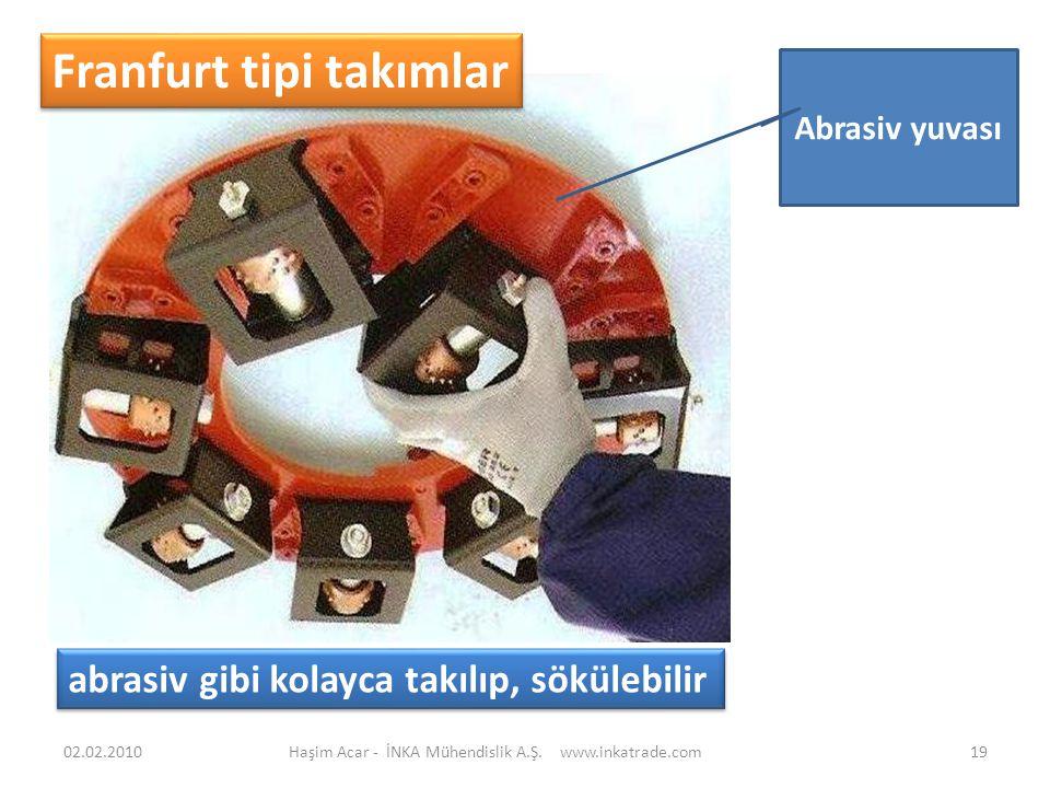 Haşim Acar - İNKA Mühendislik A.Ş. www.inkatrade.com19 Franfurt tipi takımlar abrasiv gibi kolayca takılıp, sökülebilir Abrasiv yuvası 02.02.2010