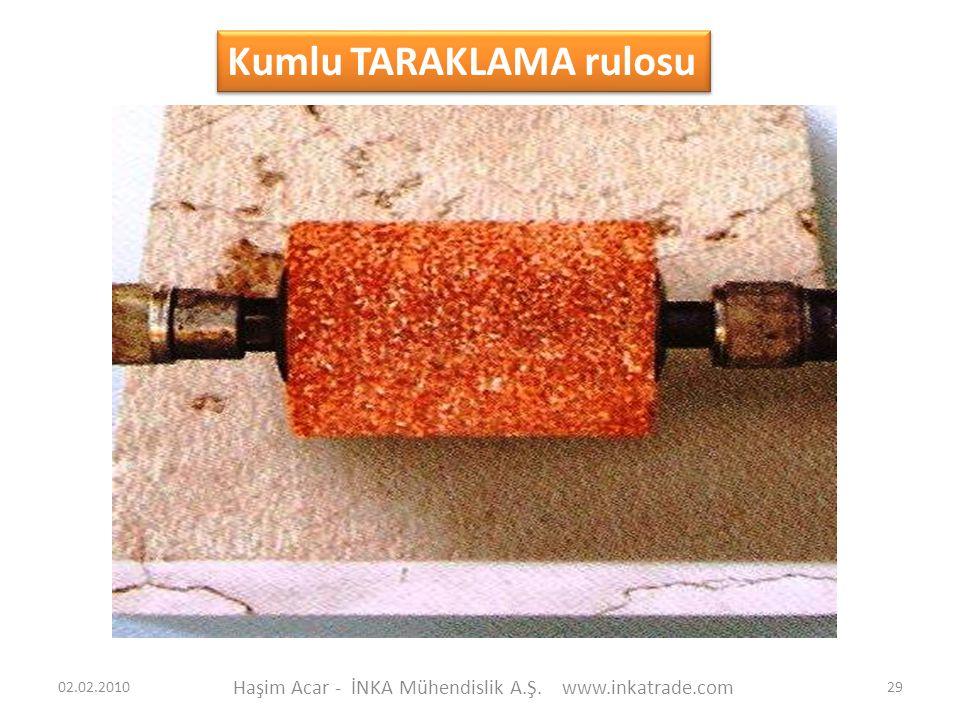 Haşim Acar - İNKA Mühendislik A.Ş. www.inkatrade.com 29 Kumlu TARAKLAMA rulosu 02.02.2010