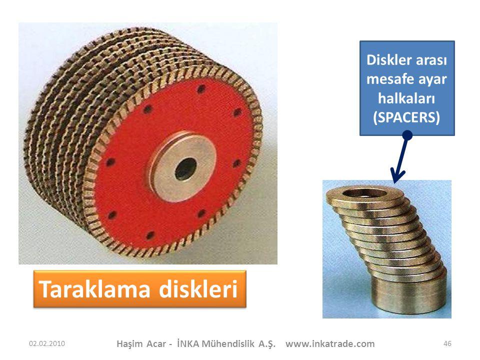 Haşim Acar - İNKA Mühendislik A.Ş. www.inkatrade.com 46 Taraklama diskleri Diskler arası mesafe ayar halkaları (SPACERS) 02.02.2010