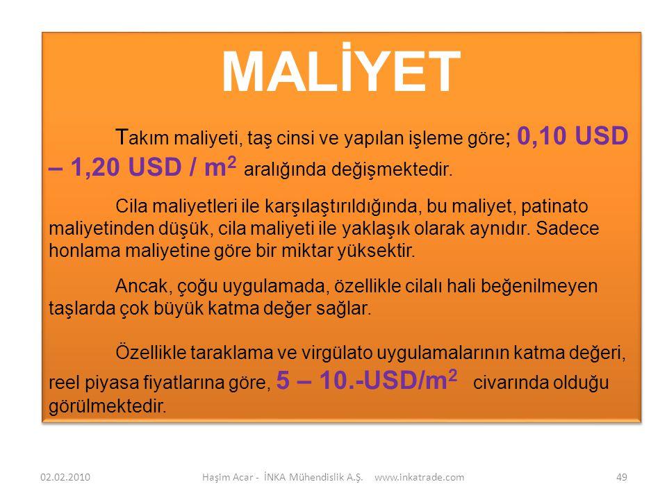 MALİYET T akım maliyeti, taş cinsi ve yapılan işleme göre ; 0,10 USD – 1,20 USD / m 2 aralığında değişmektedir. Cila maliyetleri ile karşılaştırıldığı
