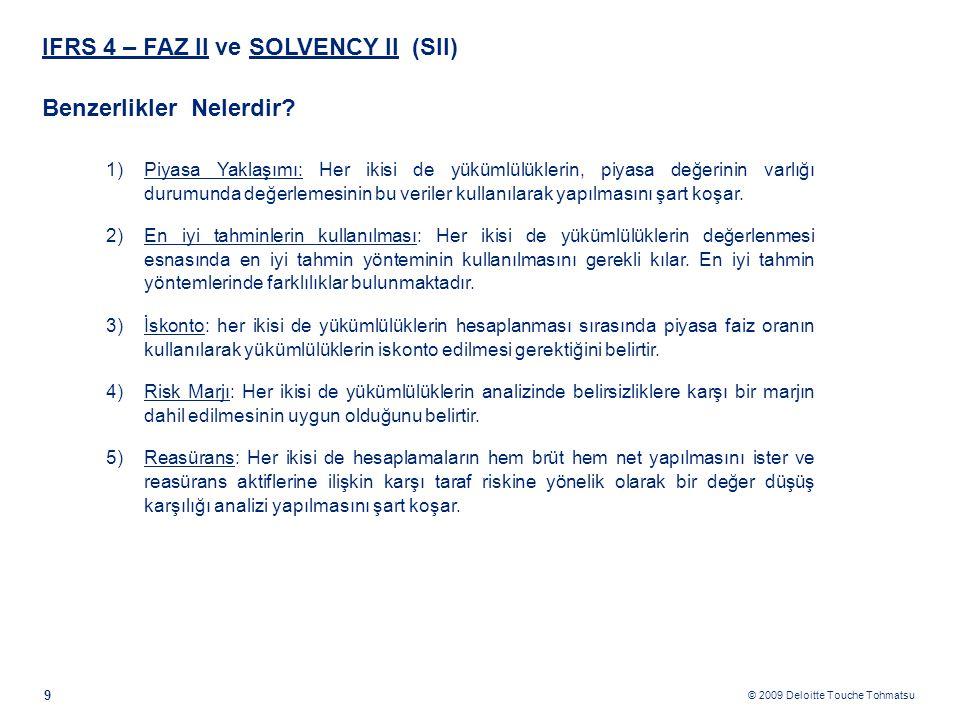 © 2009 Deloitte Touche Tohmatsu IFRS 4 – FAZ II ve SOLVENCY II (SII) Benzerlikler Nelerdir? 9 1)Piyasa Yaklaşımı: Her ikisi de yükümlülüklerin, piyasa