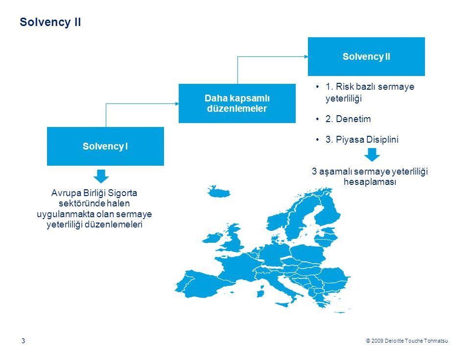 © 2009 Deloitte Touche Tohmatsu SOLVENCY II'nin Türk Sigorta Sektörü üzerindeki muhtemel etkileri (devamı) 14  Regulatörler: Solvency II'nin getirdiği karmaşık hesaplamalar ve risk yönetimine ilşkin detaylı çalışmaları sağlıklı bir şekilde gözetmek ve yönetmek için kalifiye eleman ihtiyacı artacak, kalifiye eleman istihdam edilmesi ve eğitimi için kaynak ayrılması zorunlu hale gelecek.