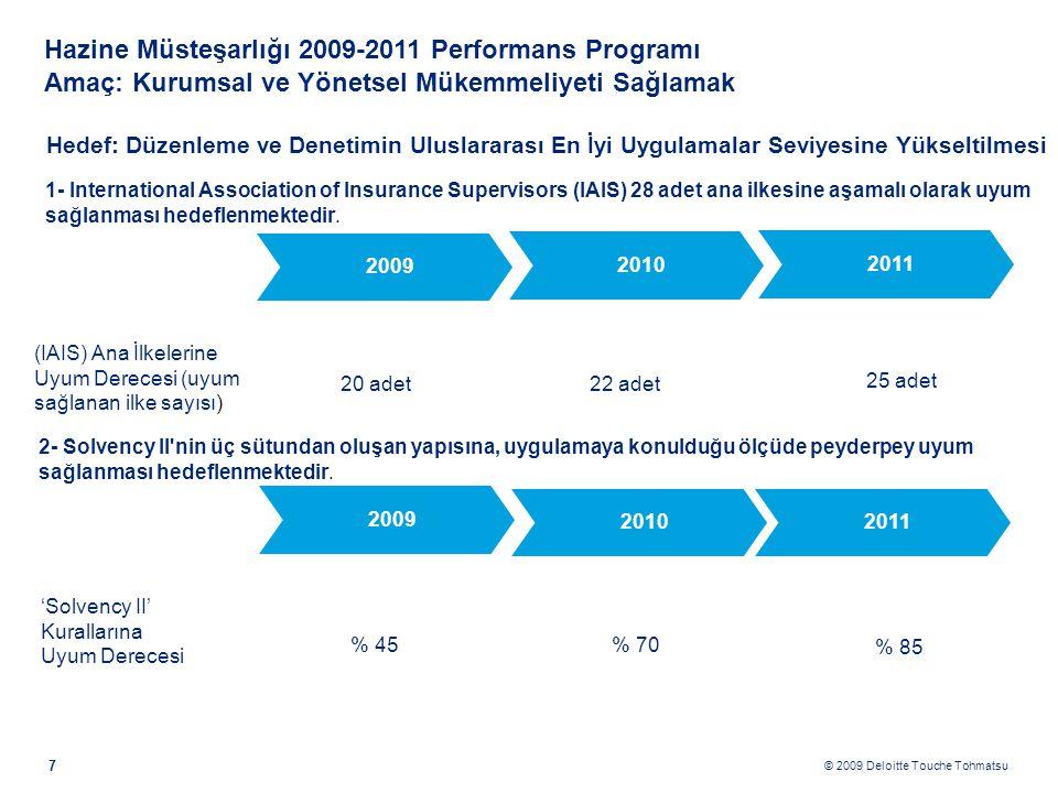 © 2009 Deloitte Touche Tohmatsu Hazine Müsteşarlığı 2009-2011 Performans Programı Amaç: Kurumsal ve Yönetsel Mükemmeliyeti Sağlamak 7 22 adet 20 adet 2009 2010 2011 Hedef: Düzenleme ve Denetimin Uluslararası En İyi Uygulamalar Seviyesine Yükseltilmesi 1- International Association of Insurance Supervisors (IAIS) 28 adet ana ilkesine aşamalı olarak uyum sağlanması hedeflenmektedir.