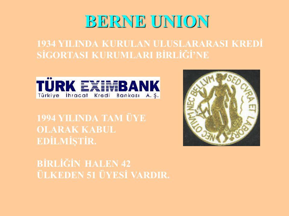 BERNE UNION 1934 YILINDA KURULAN ULUSLARARASI KREDİ SİGORTASI KURUMLARI BİRLİĞİ'NE 1994 YILINDA TAM ÜYE OLARAK KABUL EDİLMİŞTİR.