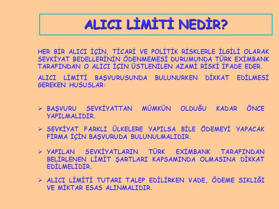 ALICI LİMİTİ NEDİR.
