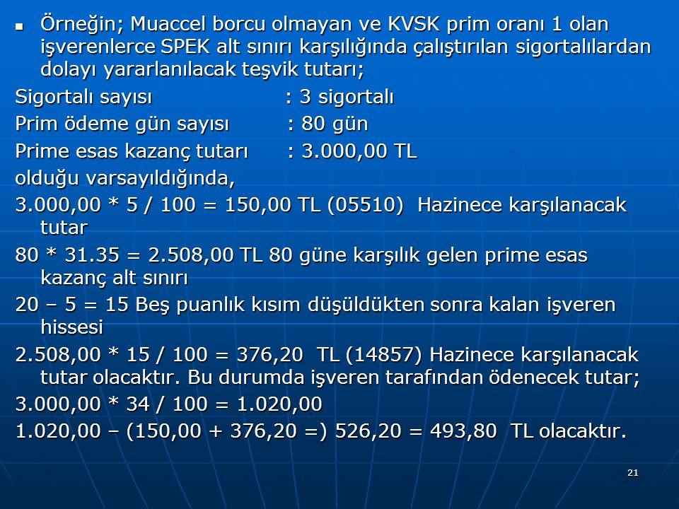  Örneğin; Muaccel borcu olmayan ve KVSK prim oranı 1 olan işverenlerce SPEK alt sınırı karşılığında çalıştırılan sigortalılardan dolayı yararlanılacak teşvik tutarı; Sigortalı sayısı : 3 sigortalı Prim ödeme gün sayısı: 80 gün Prime esas kazanç tutarı: 3.000,00 TL olduğu varsayıldığında, 3.000,00 * 5 / 100 = 150,00 TL (05510) Hazinece karşılanacak tutar 80 * 31.35 = 2.508,00 TL 80 güne karşılık gelen prime esas kazanç alt sınırı 20 – 5 = 15 Beş puanlık kısım düşüldükten sonra kalan işveren hissesi 2.508,00 * 15 / 100 = 376,20 TL (14857) Hazinece karşılanacak tutar olacaktır.