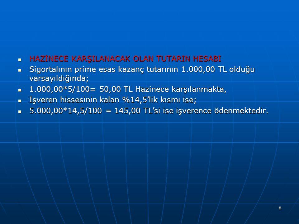  HAZİNECE KARŞILANACAK OLAN TUTARIN HESABI  Sigortalının prime esas kazanç tutarının 1.000,00 TL olduğu varsayıldığında;  1.000,00*5/100= 50,00 TL