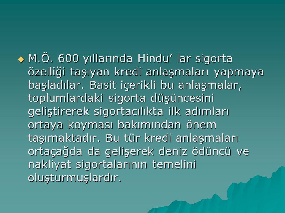  M.Ö.600 yıllarında Hindu' lar sigorta özelliği taşıyan kredi anlaşmaları yapmaya başladılar.