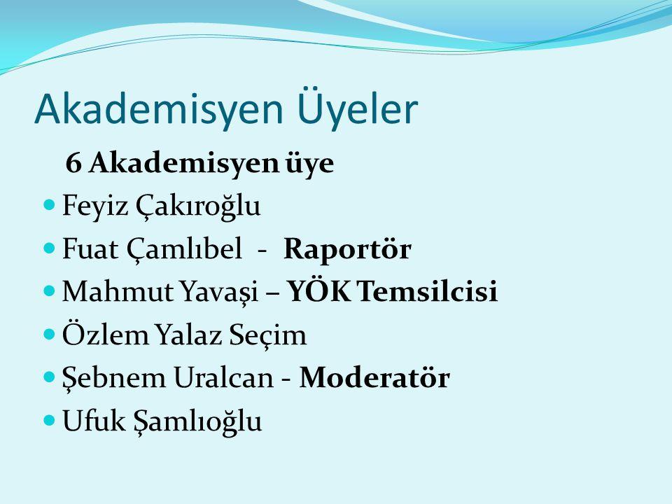 Akademisyen Üyeler 6 Akademisyen üye  Feyiz Çakıroğlu  Fuat Çamlıbel - Raportör  Mahmut Yavaşi – YÖK Temsilcisi  Özlem Yalaz Seçim  Şebnem Uralca