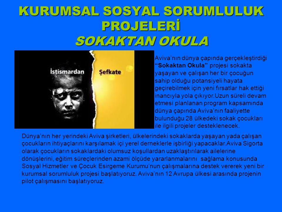TRAFİKTE YAŞAMI SEÇ Türkiye'nin önde gelen hayatdışı sigorta kuruluşlarından Aviva Sigorta, 2008 yılında çok önemli bir sosyal sorumluluk projesinin tohumlarını attı.