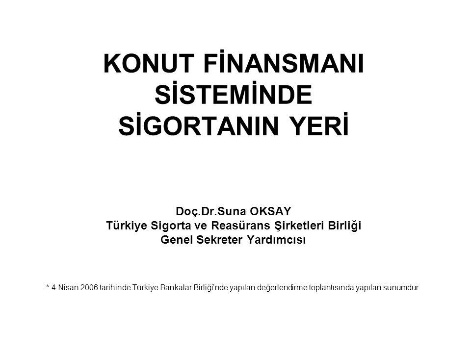 KONUT FİNANSMANI SİSTEMİNDE SİGORTANIN YERİ Doç.Dr.Suna OKSAY Türkiye Sigorta ve Reasürans Şirketleri Birliği Genel Sekreter Yardımcısı * 4 Nisan 2006