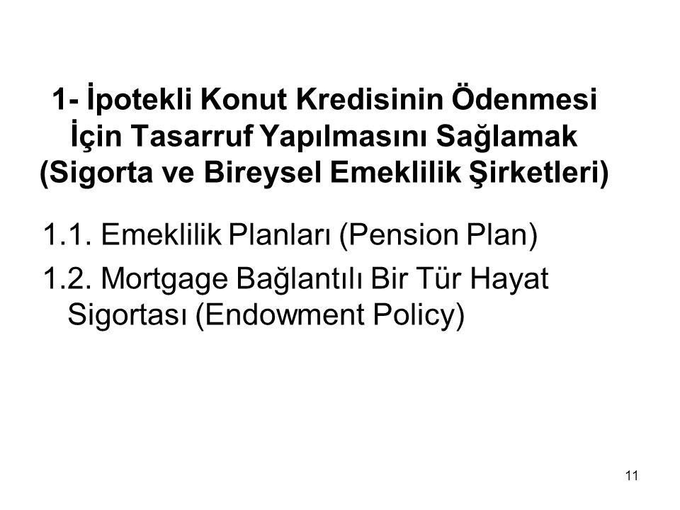 11 1- İpotekli Konut Kredisinin Ödenmesi İçin Tasarruf Yapılmasını Sağlamak (Sigorta ve Bireysel Emeklilik Şirketleri) 1.1. Emeklilik Planları (Pensio
